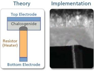 memoria-mudanca-fase-micron